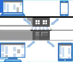 RemoteAccess_DevicesInSync