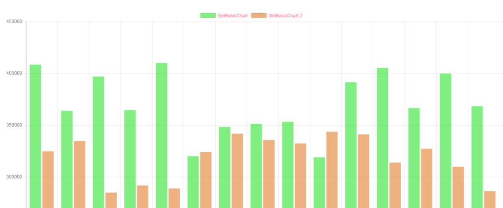 as.chart.js