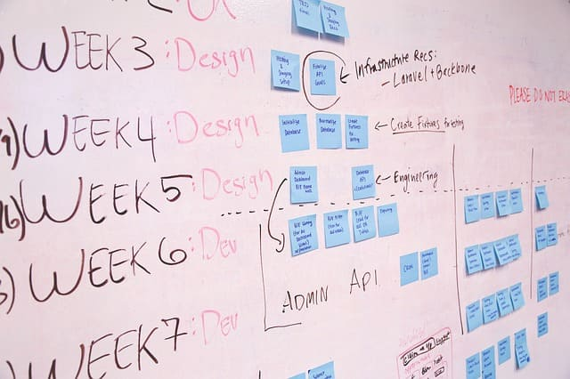 Как сделать план создания сайта