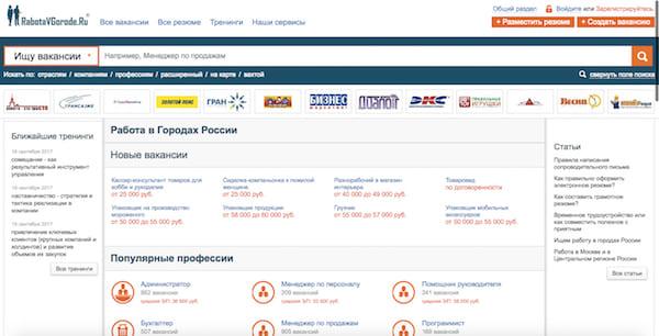 Комплексная поддержка сайта rabotavgorode.ru